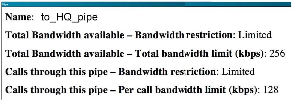 300-075 by Cisco Actual Free Exam Q&As - ITExams com