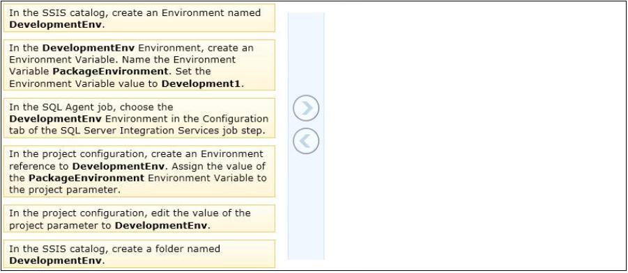 70-463 by Microsoft Actual Free Exam Q&As - ITExams com