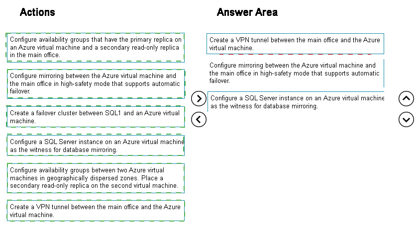 70-473 Exam - Free Questions and Answers - ITExams com