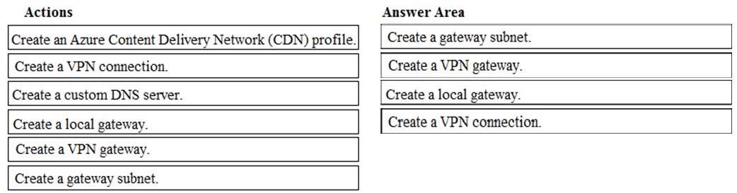 AZ-101 by Microsoft Actual Free Exam Q&As - ITExams com